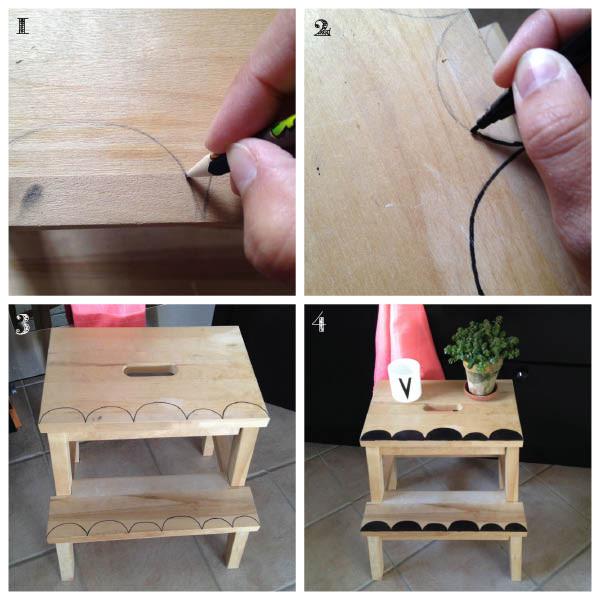 Ikeahack-boligblog.com